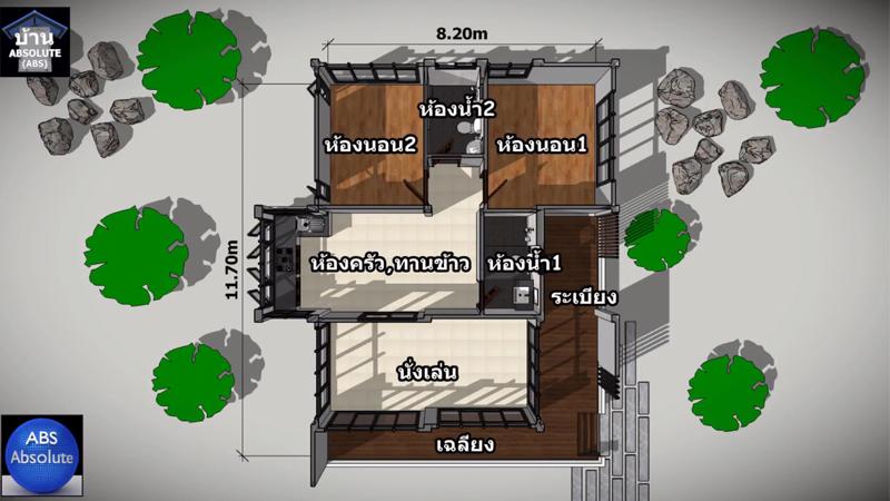 ค่าก่อสร้าง ตำแหน่งห้อง บ้านแนวโมเดิร์น พื้นที่ใช้สอย ระเบียง เฉลียงหน้าบ้าน แบบบ้าน แบบบ้านโมเดิร์น