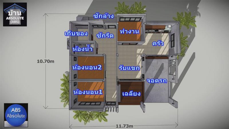 บ้านแนวโมเดิร์น พื้นที่ใช้สอย ห้องนอน ห้องน้ำ เฉลียงหน้าบ้าน แบบบ้าน