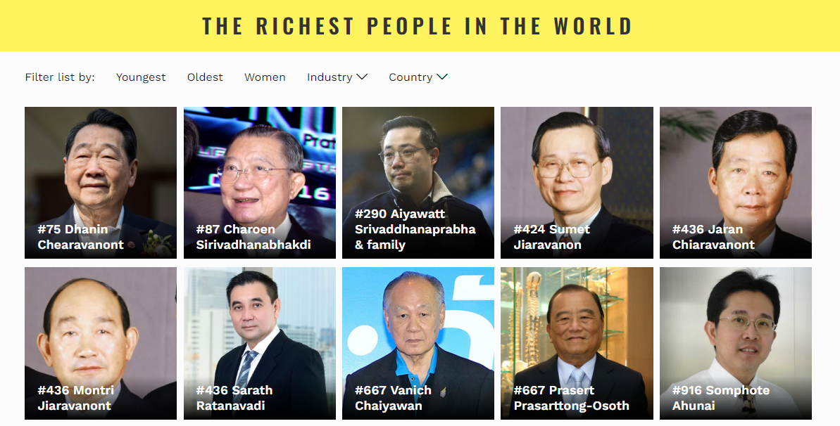 นิตยสารฟอร์บส์ มหาเศรษฐีไทย เจ้าสัวธนินท์ เจ้าสัวเจริญ