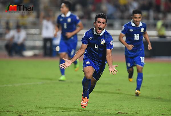 ทีมชาติไทย สุมัญญา ปุริสาย เกริกฤทธิ์ ทวีกาญจน์ ไชน่า คัพ 2019