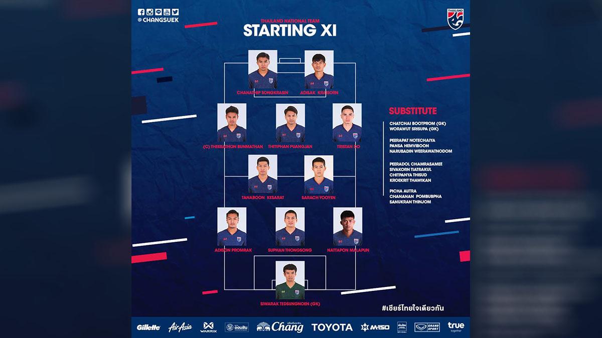 ทีมชาติจีน ทีมชาติไทย นัสตพล มาลาพันธ์ ไชน่า คัพ 2019