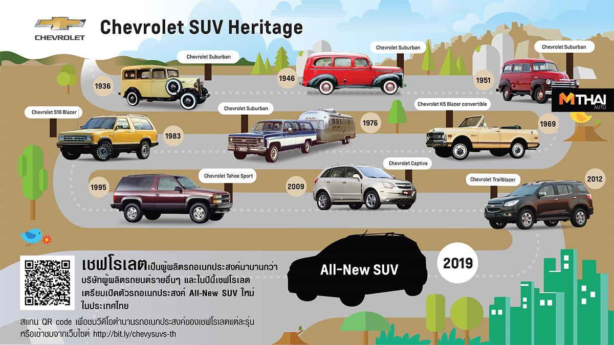 Chevrolet Sport Utility Vehicles suv รถอเนกประสงค์ เชฟโรเลต