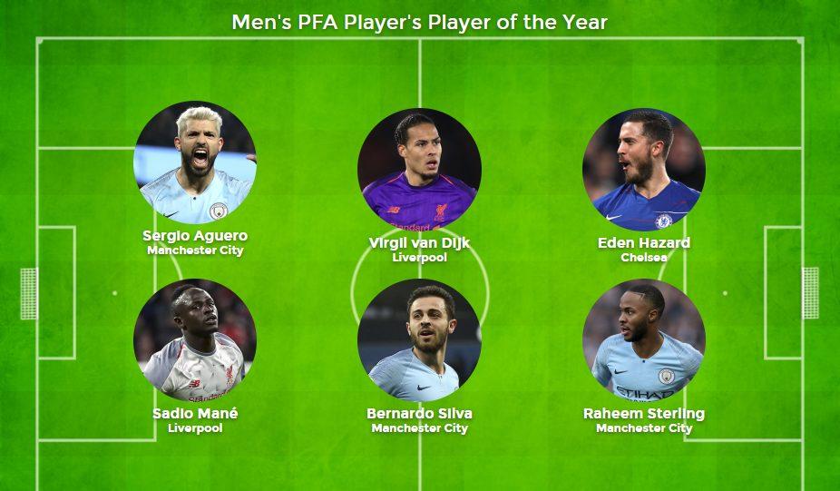 ดาวรุ่งยอดเยี่ยมแห่งปี 2019 นักฟุตบอลยอดเยี่ยมแห่งปี 2019 พรีเมียร์ลีก