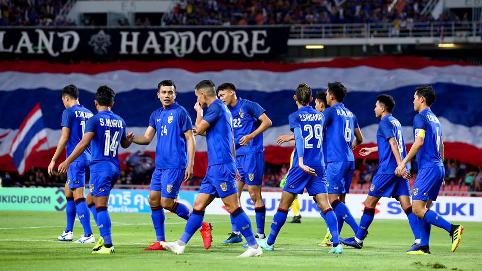 afc ทีมชาติไทย ฟุตบอลโลก U20 สมาพันธ์ฟุตบอลเอเชีย