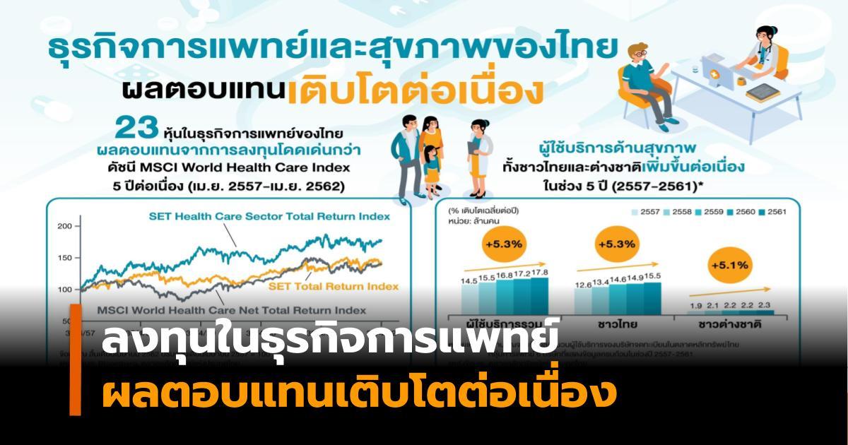 การลงทุน ตลาดหลักทรัพย์แห่งประเทศไทย ธุรกิจการแพทย์