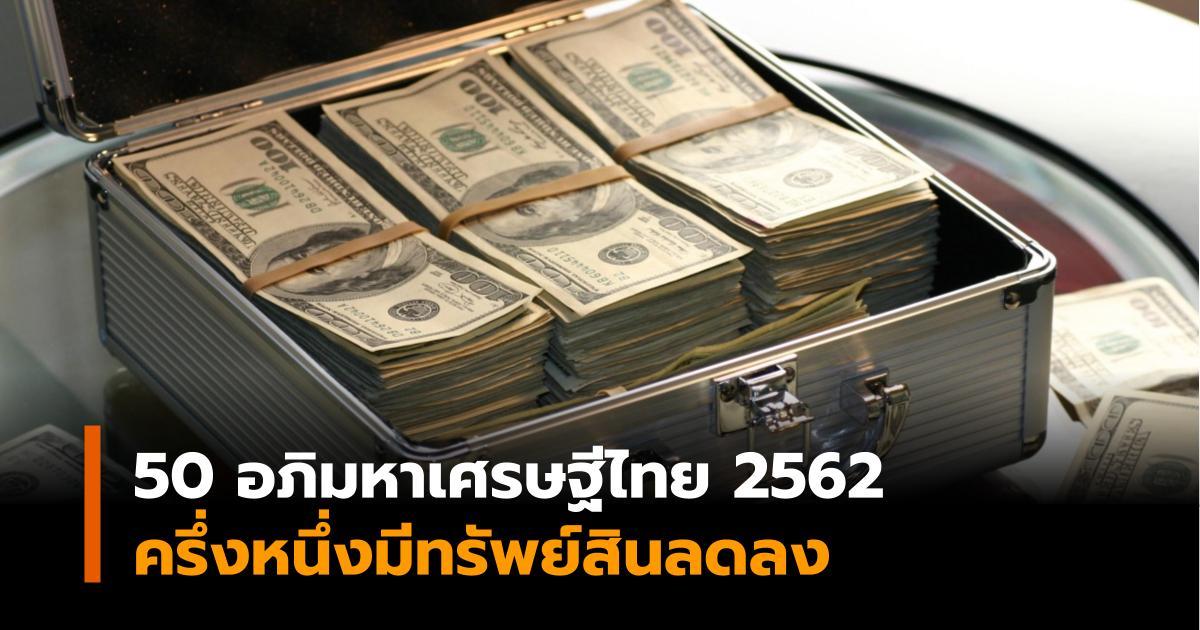 ฟอร์บส์ไทยแลนด์ อันดับมหาเศรษฐี