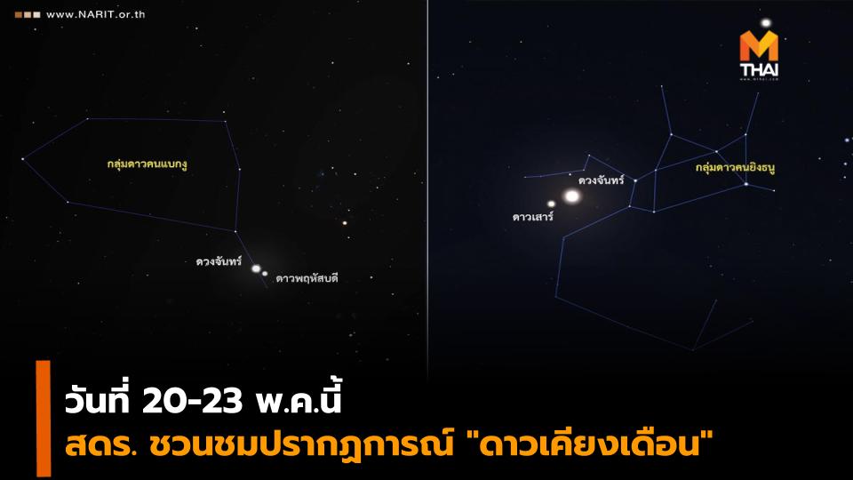 ดวงจันทร์ ดาราศาสตร์ ดาวเคียงเดือน สดร.