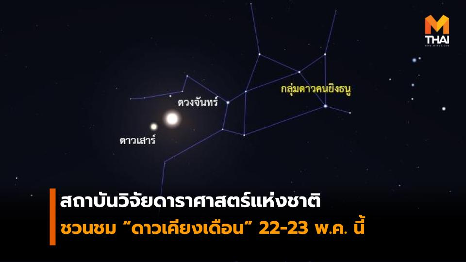 ดาวเคียงเดือน ดาวเสาร์เคียงดวงจันทร์