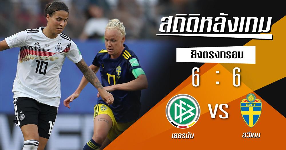ฟุตบอลโลกหญิง สถิติหลังเกม สวีเดน เยอรมัน