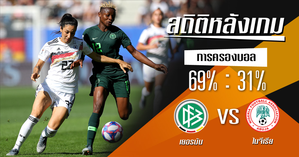 ฟุตบอลโลกหญิง สถิติหลังเกม เยอรมัน ไนจีเรีย