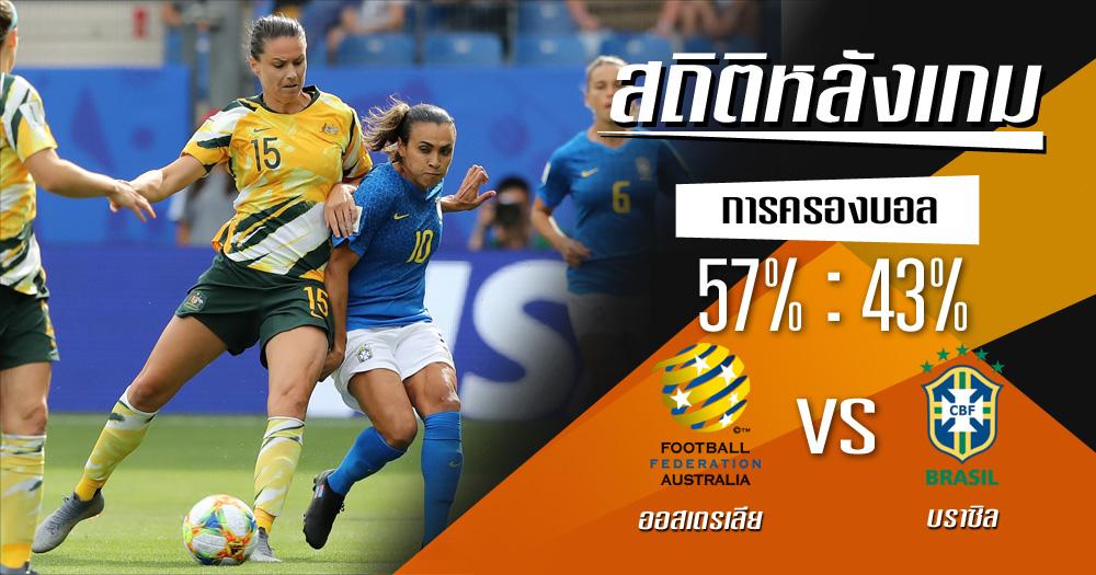 บราซิล ฟุตบอลโลกหญิง สถิติหลังเกม ออสเตรเลีย