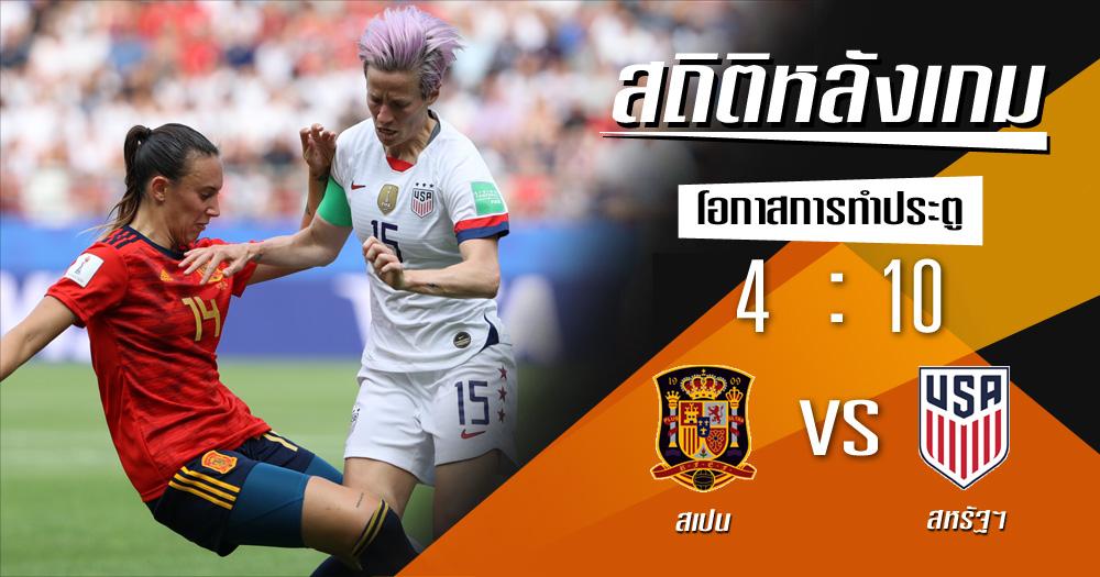 ฟุตบอลโลกหญิง สถิติหลังเกม สหรัฐอเมริกา สเปน