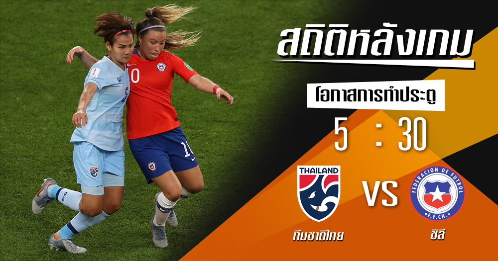 ชิลี ทีมชาติไทย ฟุตบอลโลกหญิง สถิติหลังเกม
