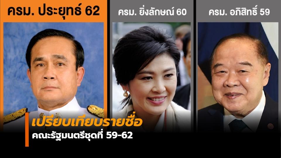 คณะรัฐมนตรี ครม.ประยุทธ์2 รัฐบาลประยุทธ์2 รัฐมนตรี