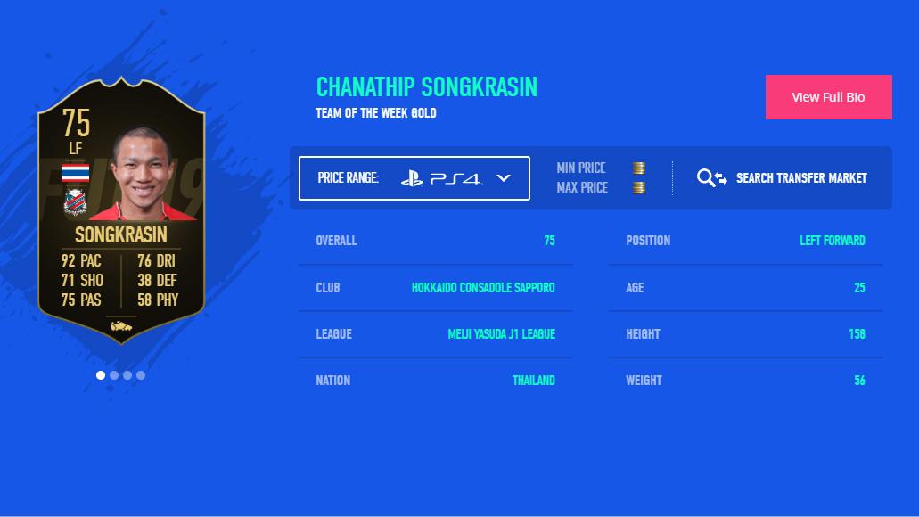 EA Sports ชนาธิป สรงกระสินธ์