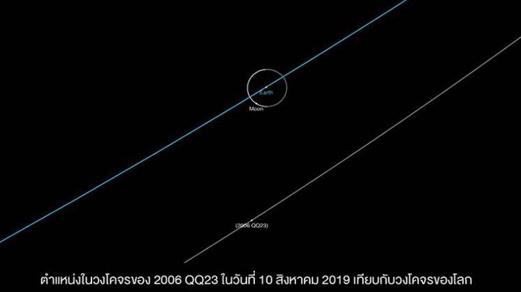 ข่าวสดวันนี้ ดาวเคราะห์2006 QQ23 ดาวเคราะห์ใกล้โลก