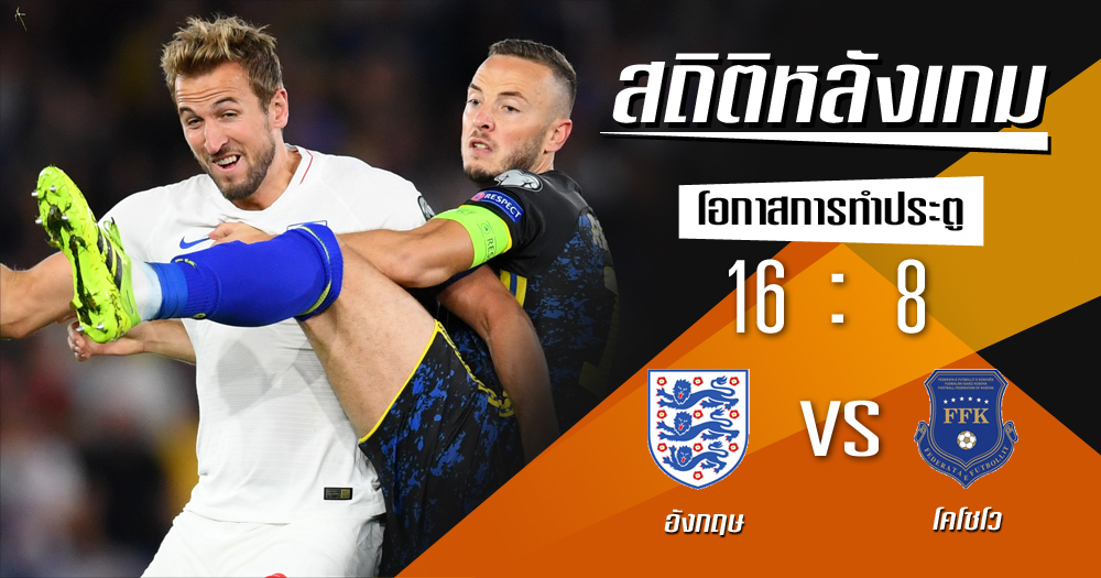 ยูโร 2020 รอบคัดเลือก สถิติหลังเกม อังกฤษ โคโซโว