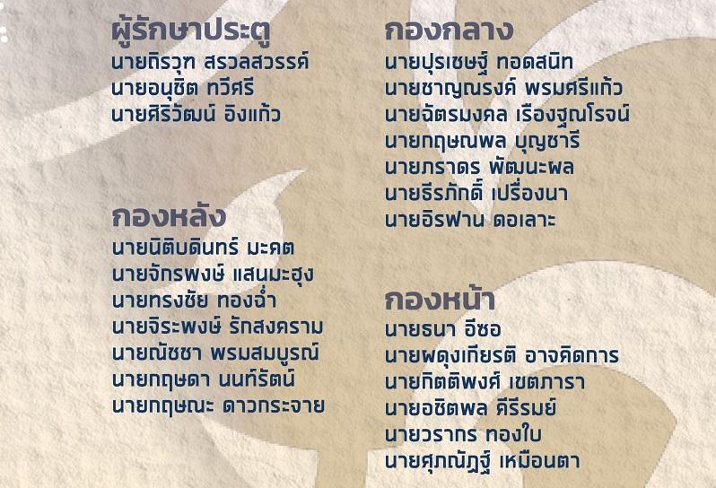 ทีมชาติไทยรุ่นอายุไม่เกิน 23 ปี ศุภณัฏฐ์ เหมือนตา อชิตพล คีรีรมย์