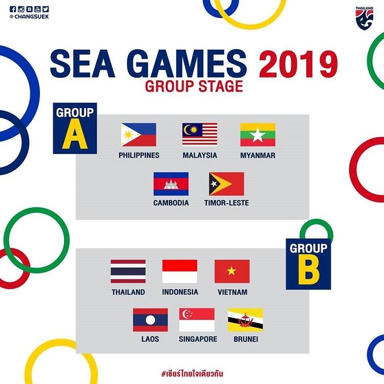ซีเกมส์2019 ทีมชาติไทย