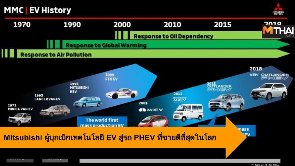 EV car Mitsubishi Mitsubishi i-Miev Mitsubishi Motors Mitsubishi Outlander PHEV PHEV มิตซูบิชิ