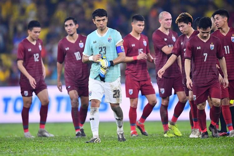 คัดบอลโลก2022 ทีมชาติไทย