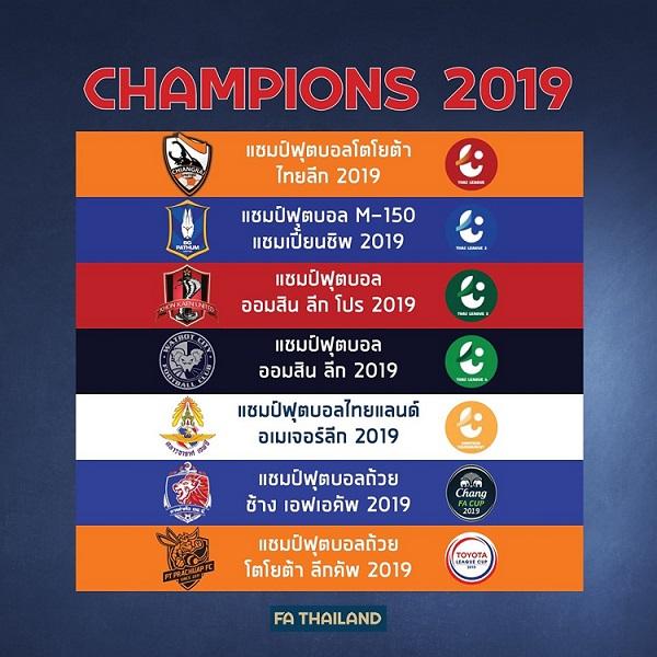 การท่าเรือ เอฟซี ฟุตบอลลีกไทยฤดูกาล2019 สิงห์ เชียงราย