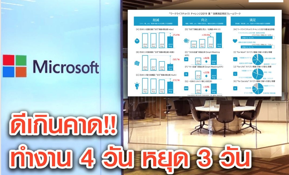 Microsoft ข่าวประเทศญี่ปุ่น วันทำงาน
