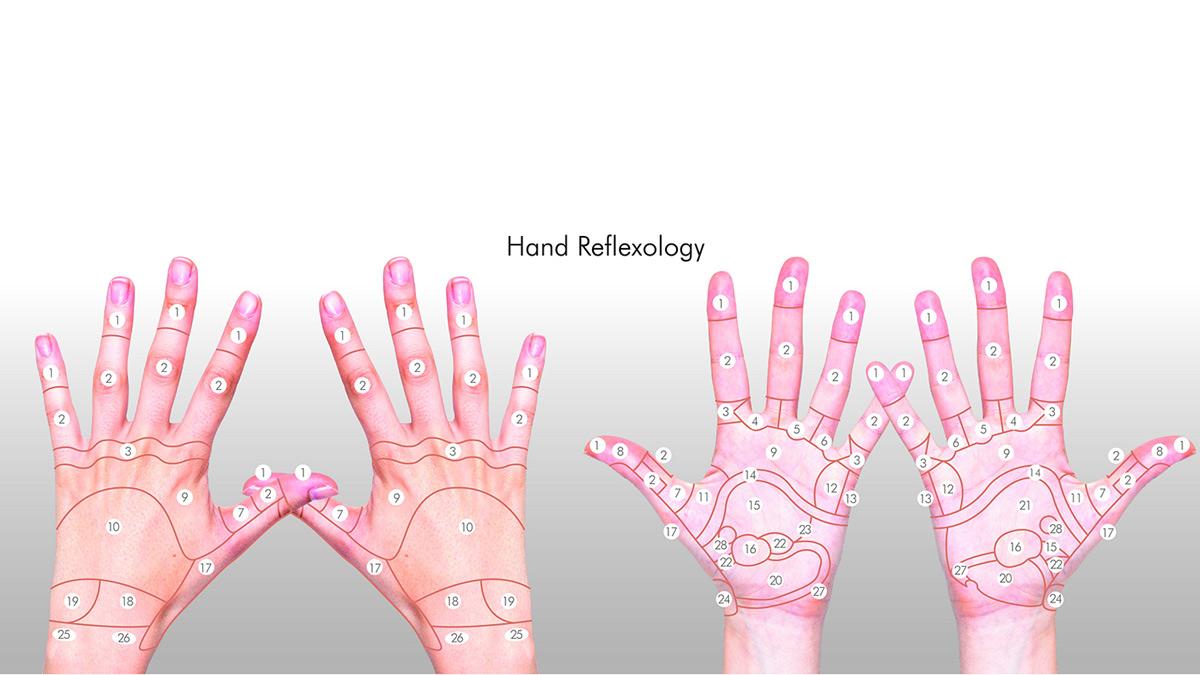 ดูแลมือ ท่านวดกดจุดบนมือ นวดกดจุด บำรุงผิว บำรุงผิวมือ ผิวมือ สุขภาพมือ