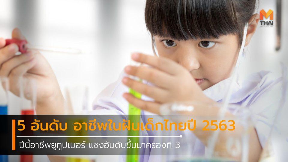 ยูทูปเบอร์ วันเด็ก วันเด็กแห่งชาติ อาชีพในฝัน อาชีพในฝันเด็กไทย โตขึ้นอยากเป็นอะไร ไอดอลขวัญใจเด็ก