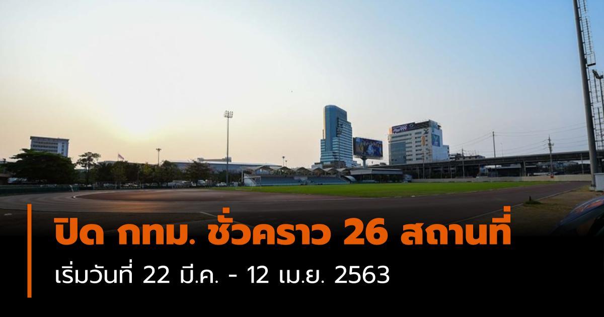 ปิดกรุงเทพฯ โควิด-19 ไวรัสโคโรน่า 2019