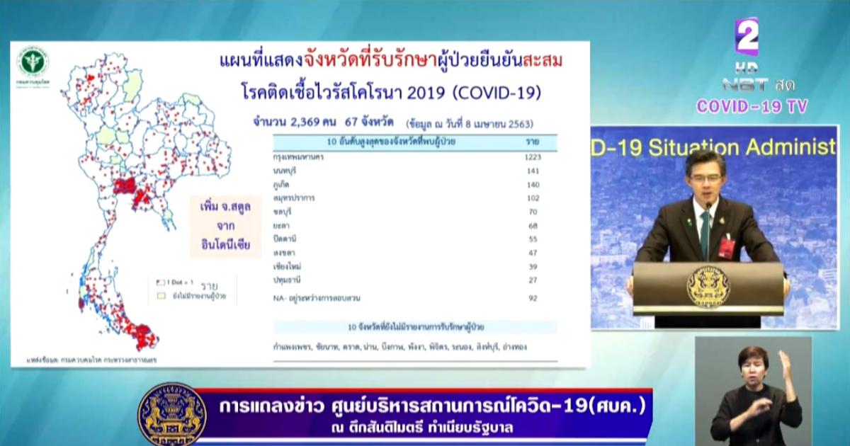 กระทรวงสาธารณสุข โควิด-19 ไวรัสโคโรน่า 2019