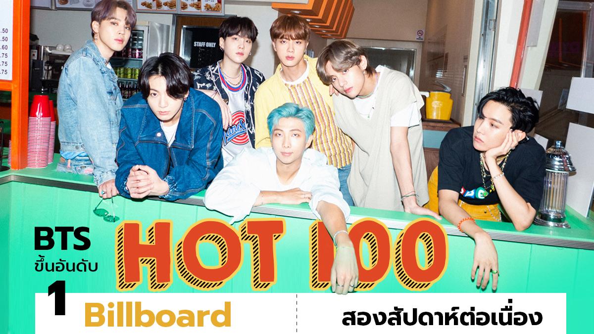 Billboard BTS Dynamite