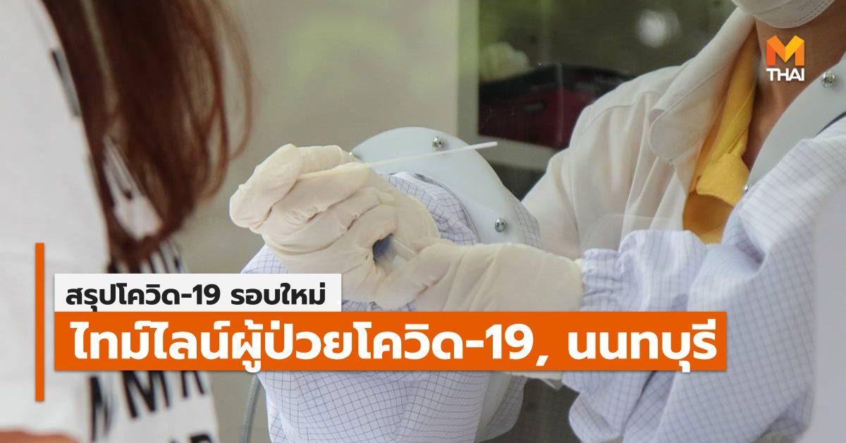 นนทบุรี ผู้ป่วย โควิด-19 ไทม์ไลน์