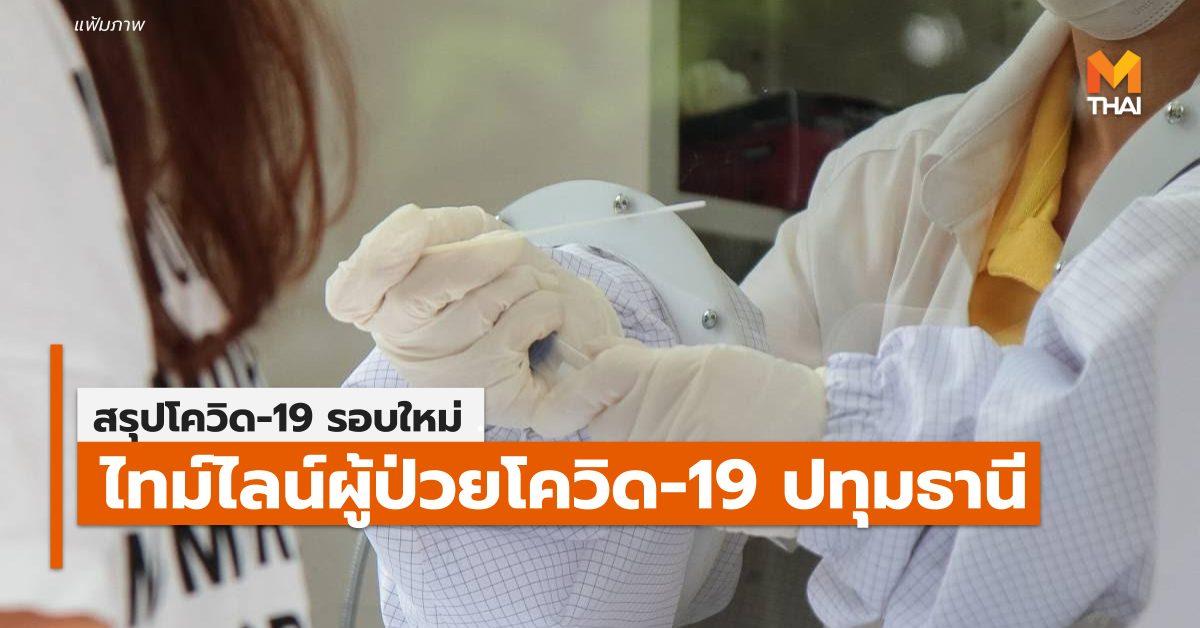 การระบาดรอบใหม่ ปทุมธานี โควิด-19 ไทม์ไลน์