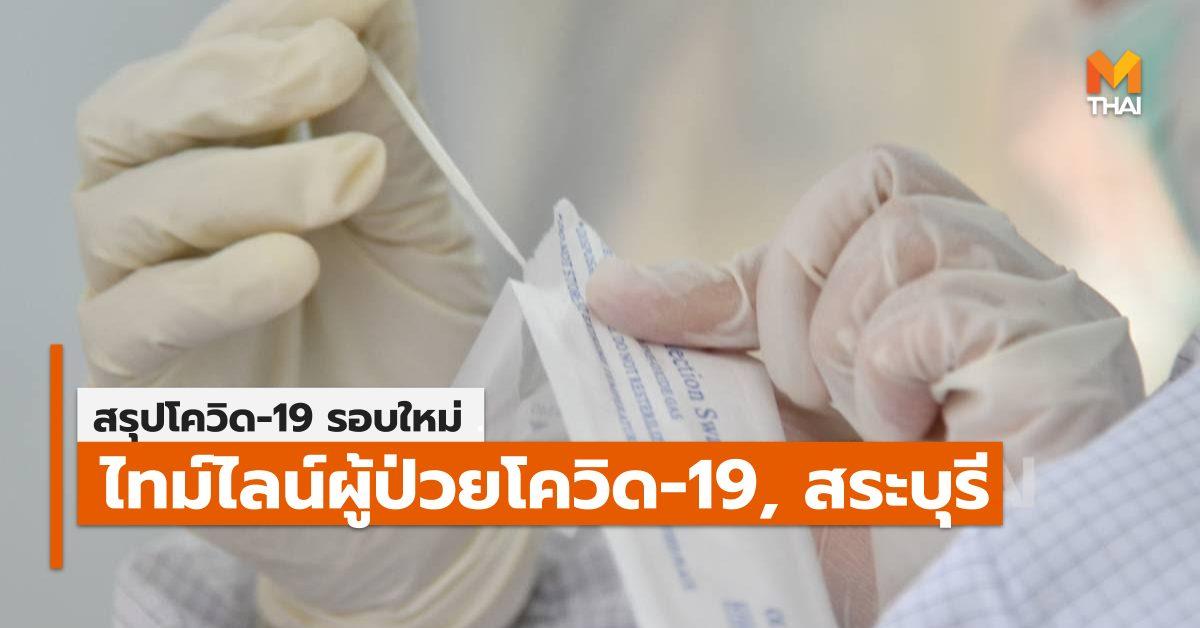 การระบาดรอบใหม่ สระบุรี โควิด-19
