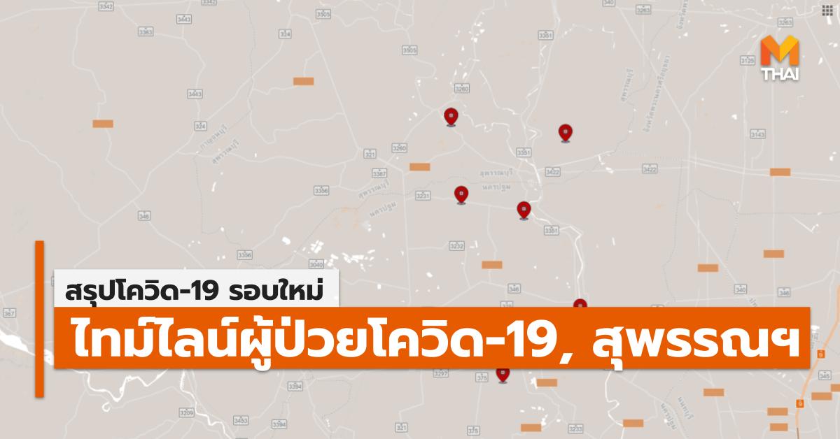 การระบาดรอบใหม่ สุพรรณบุรี โควิด-19 ไทม์ไลน์