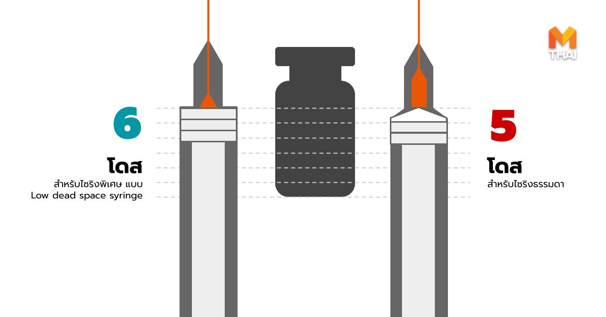 ข่าวต่างประเทศ ญี่ปุ่น วัคซีนโควิด-19 โควิด-19