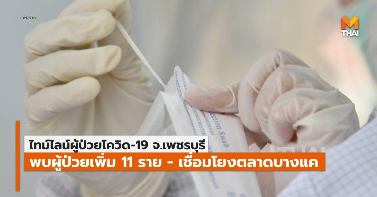 เพชรบุรี โควิด-19 ไทม์ไลน์