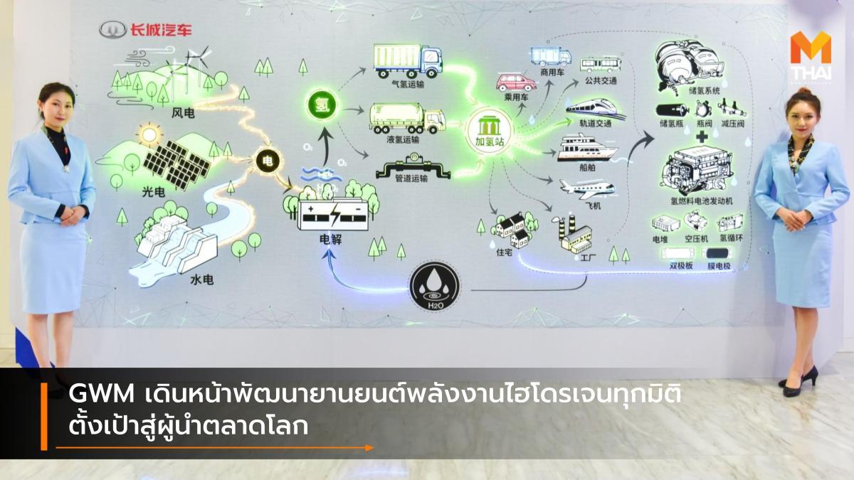 Great Wall Motor GWM Group hydrogen fuelcell เกรท วอลล์ มอเตอร์ ไฮโดรเจน