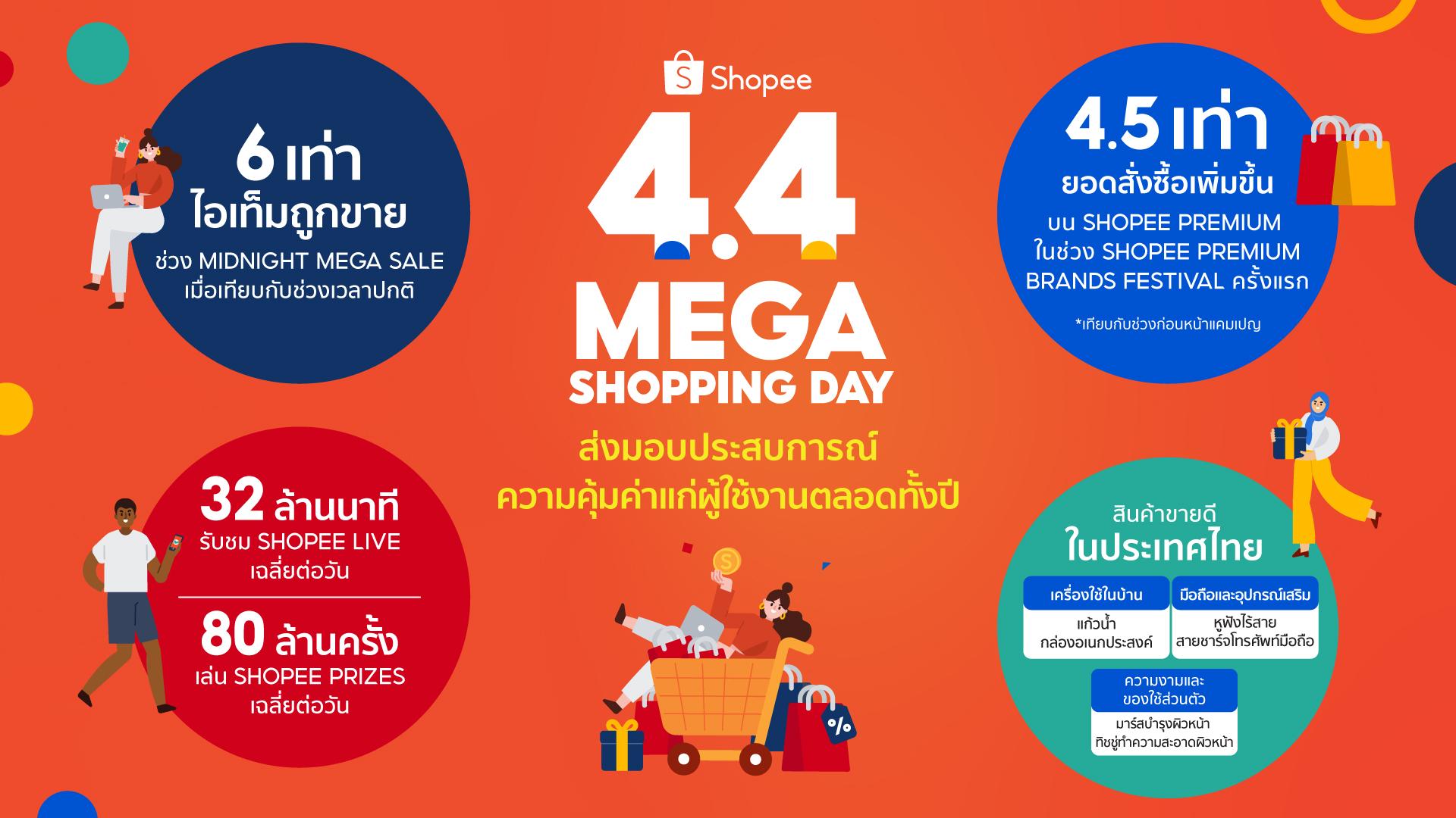 Shopee Shopee 4.4 Mega Shopping Day