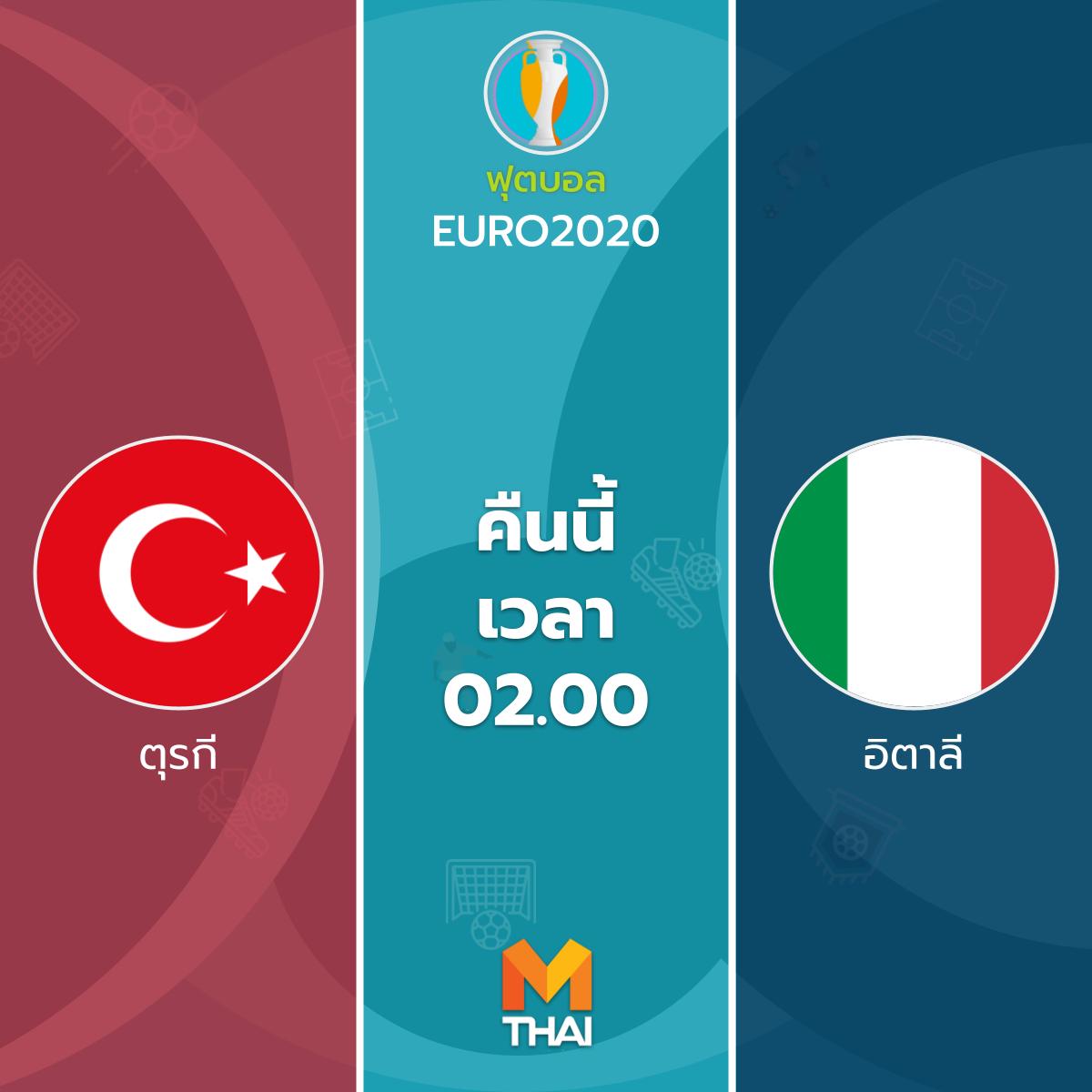ฟุตบอลทีมชาติตุรกี ฟุตบอลทีมชาติอิตาลี ฟุตบอลยูโร 2020
