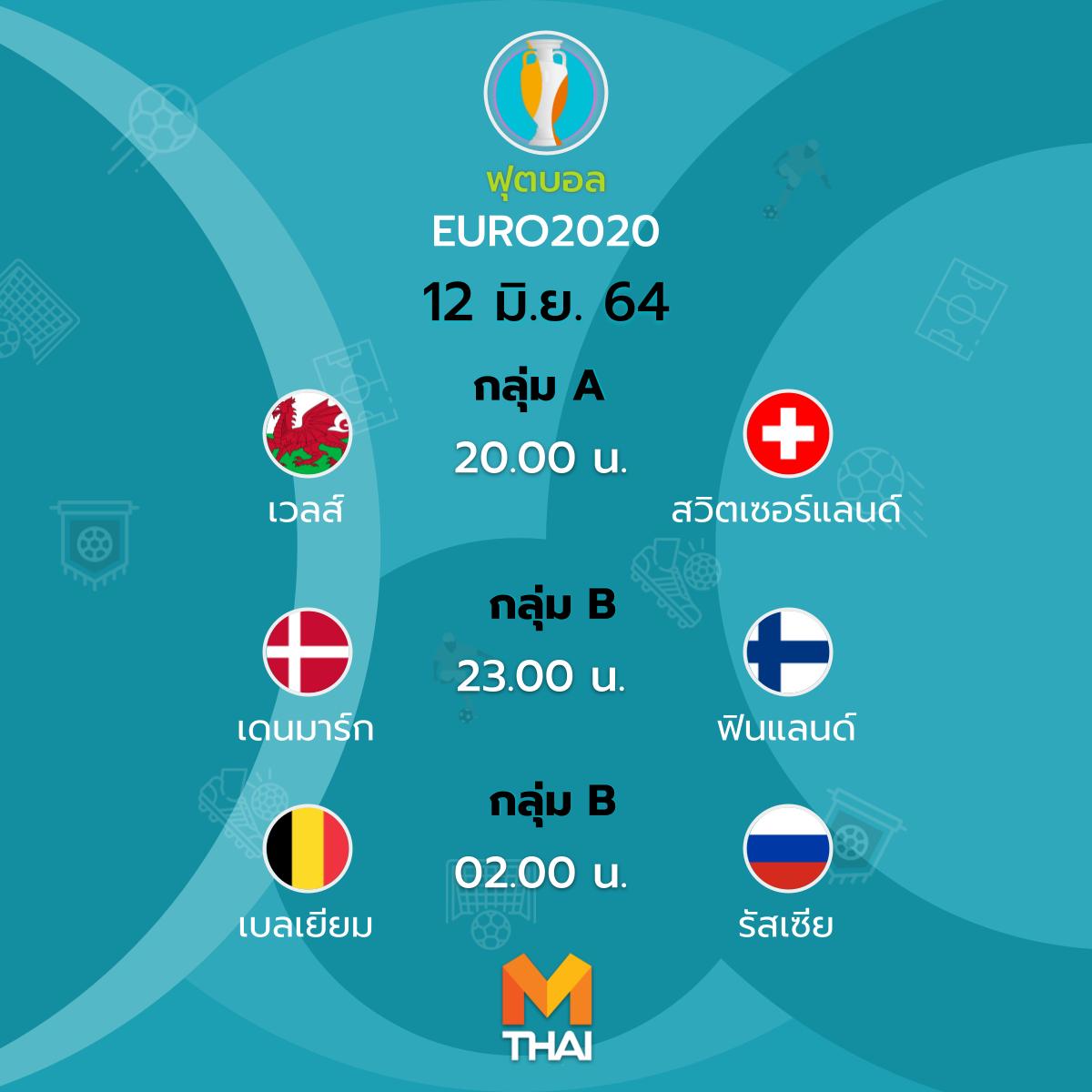 ฟุตบอลทีมชาติฟินแลนด์ ฟุตบอลทีมชาติรัสเซีย ฟุตบอลทีมชาติสวิตเซอร์แลนด์ ฟุตบอลทีมชาติเดนมาร์ก ฟุตบอลทีมชาติเบลเยียม ฟุตบอลทีมชาติเวลส์ ฟุตบอลยูโร 2020