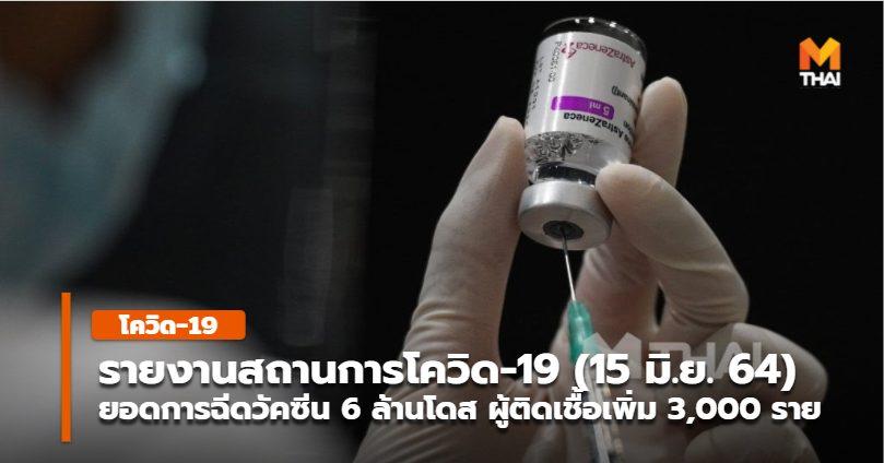 ผู้ติดเชื้อโควิด วัคซีนโควิด-19 โควิด-19