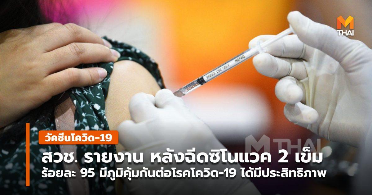 ผลวิจัย วัคซีนโควิด-19 สถาบันวัคซีนแห่งชาติ โควิด-19