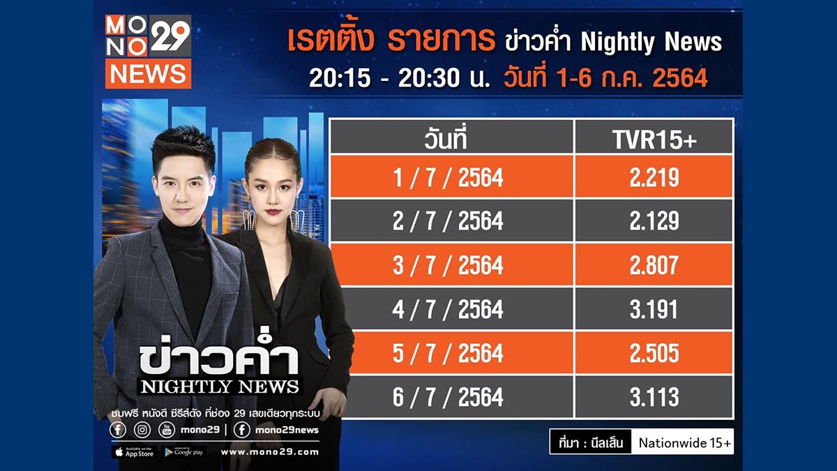MONO29 Nightly News ทิชา พชรวรรณ แบงค์ พบเอก