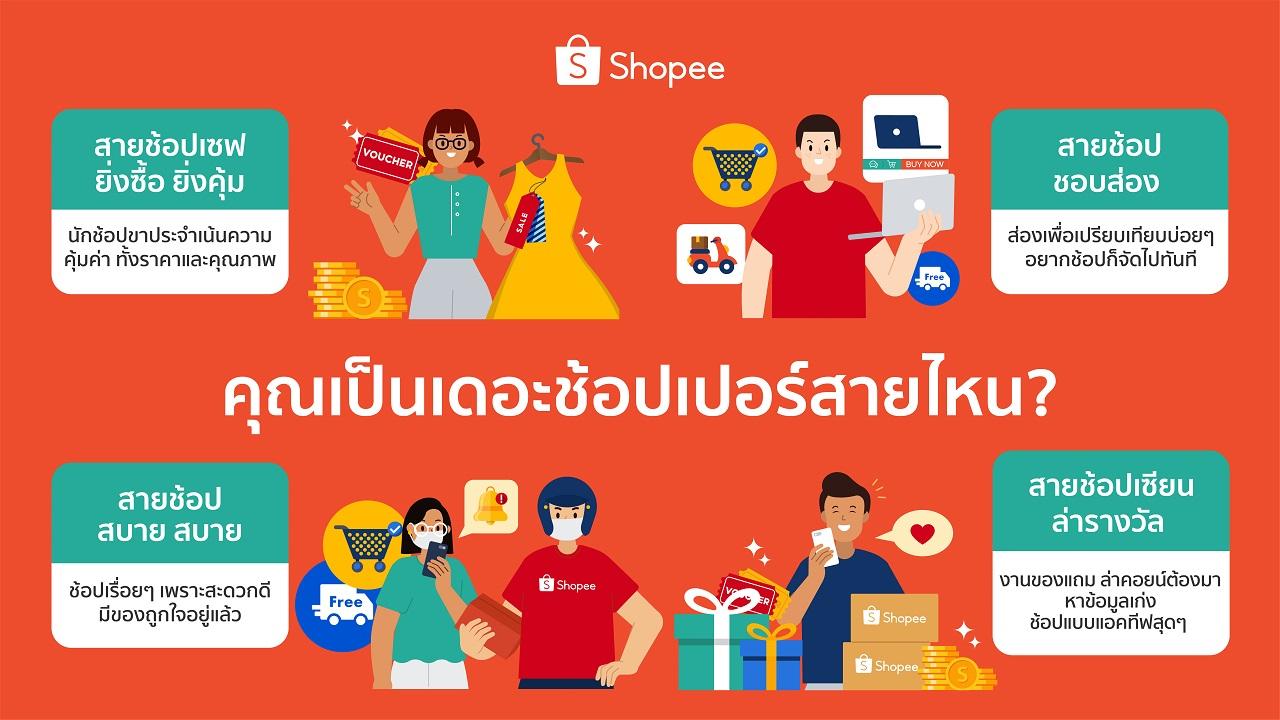 Shopee Shopee 7.7 Non-Stop Free Shipping Sale