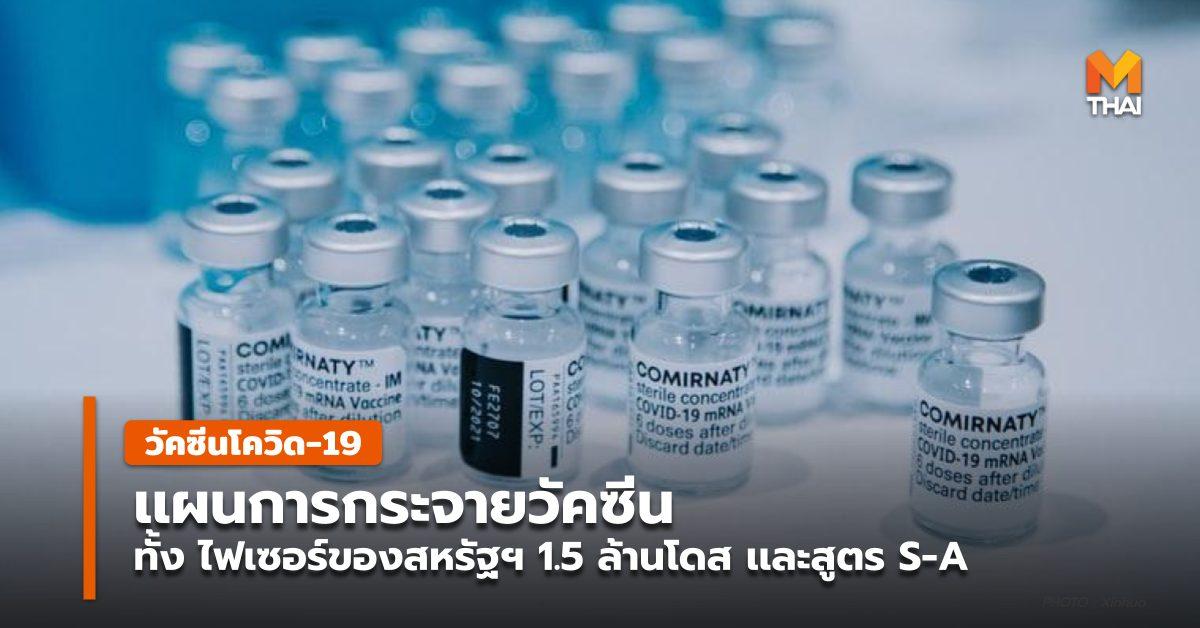 วัคซีนซิโนแวค วัคซีนสูตรผสม วัคซีนโควิด-19 วัคซีนไฟเซอร์ เเผนกระจายวัคซีน เเอสตร้าเซเนกา