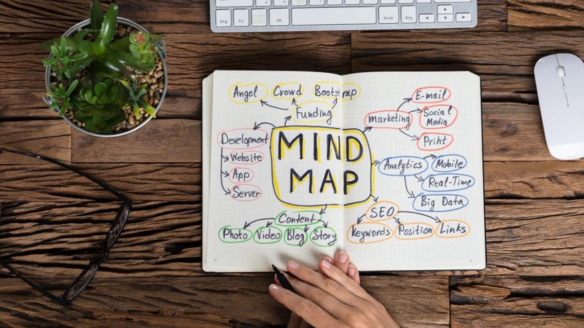 Mind Map เคล็ดลับการเรียน เทคนิคการทำงาน เว็บไซต์