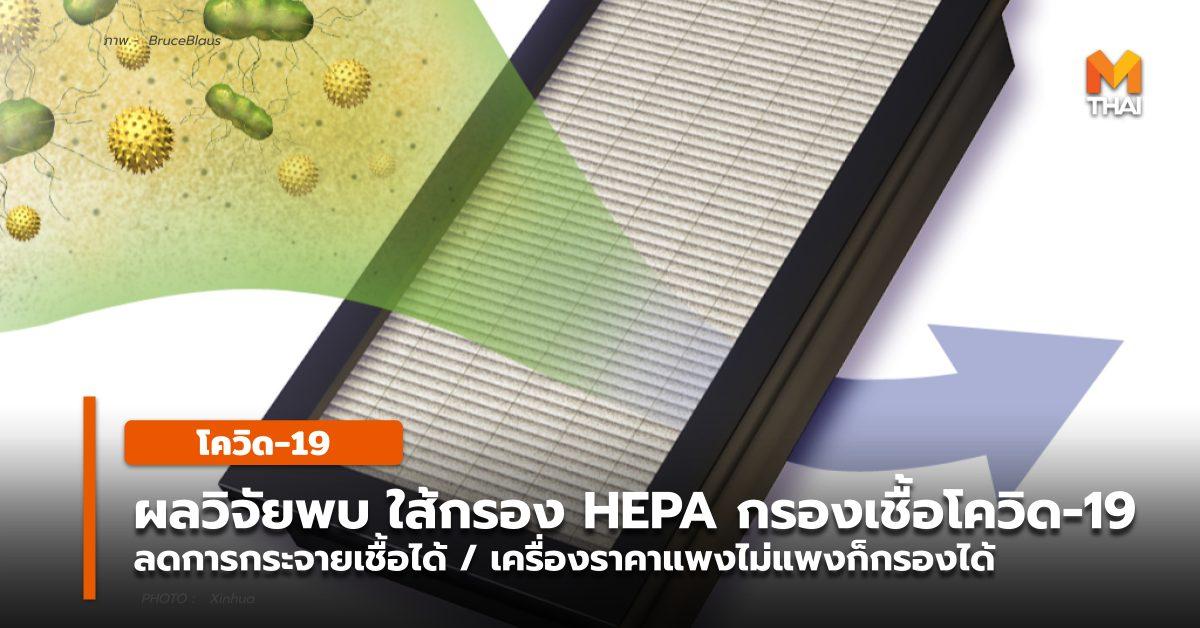 HEPA Filter เครื่องฟอกอากาศ โควิด-19